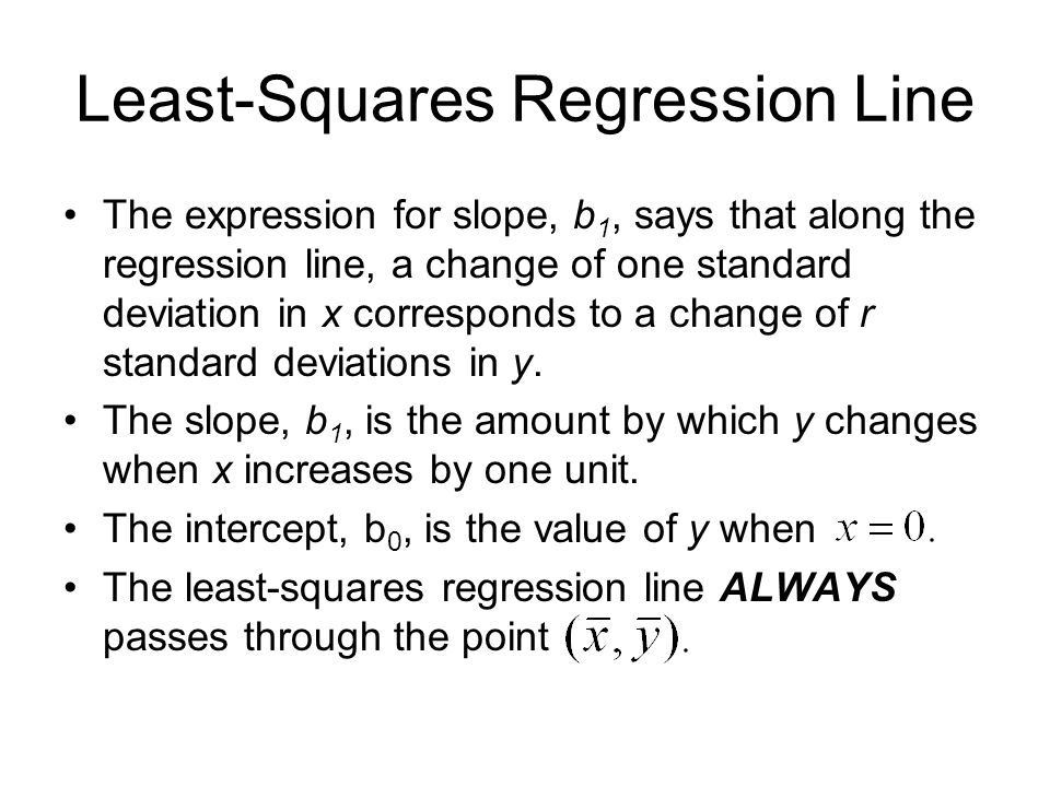Least-Squares Regression Line