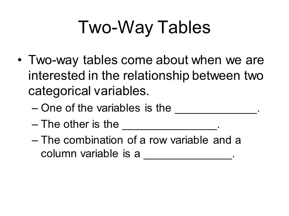 Two-Way Tables Two-way tables come about when we are interested in the relationship between two categorical variables.