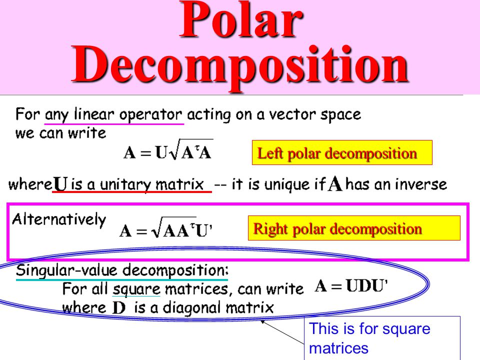 Polar Decomposition Left polar decomposition Right polar decomposition