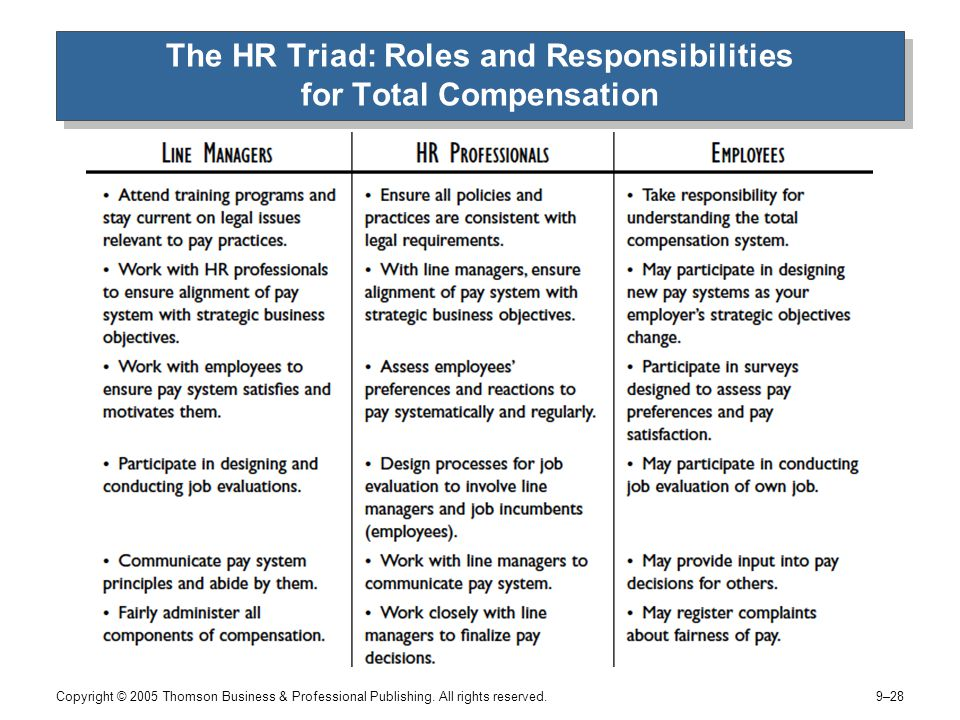 hr roles and responsibilities paper Crisis management in the workplace and the role of hr's strategic role by nancy r be trained so they are familiar with their responsibilities within the.