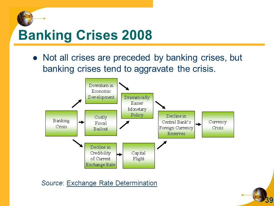 banking crisis 2008 The global financial crisis of 2008: the role of greed, fear, and oligarchs  point is that people were banking on these assets having a certain value.