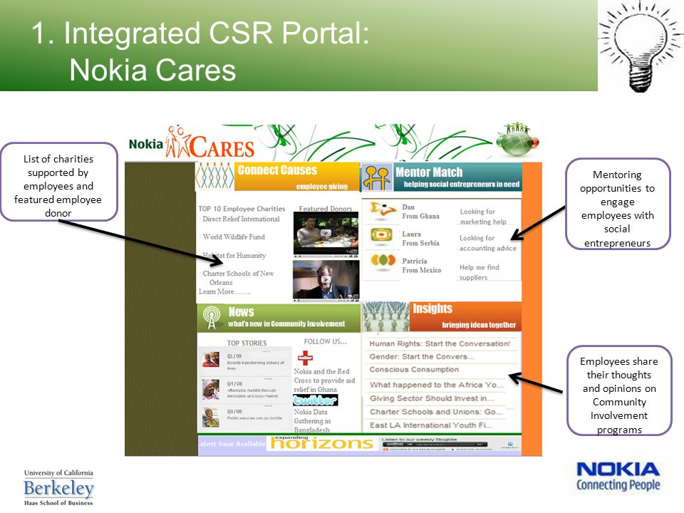 corporate social responsibility of nokia Corporate social responsibility is typically associated with large companies, not small businesses but as companies of all sizes are quickly learning, social responsibility is a.