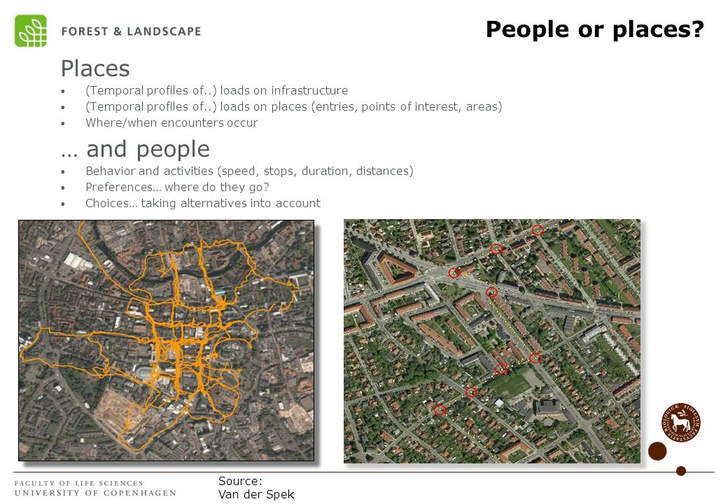 People or places Places … and people