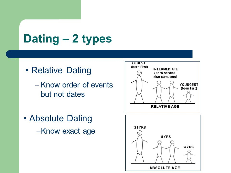 Relative Dating vs Absolute Dating Difference and Comparison Diffzi