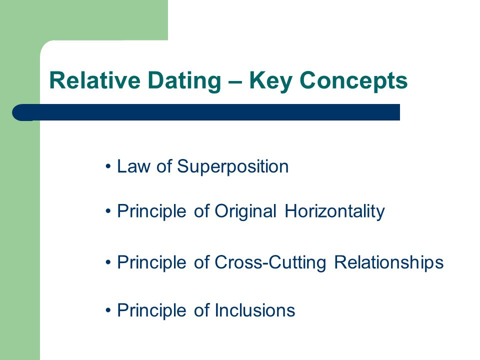 key principles of relative dating Relative dating— key principles as students read about the law of superposition, make sure they clearly distinguish between theories and laws.