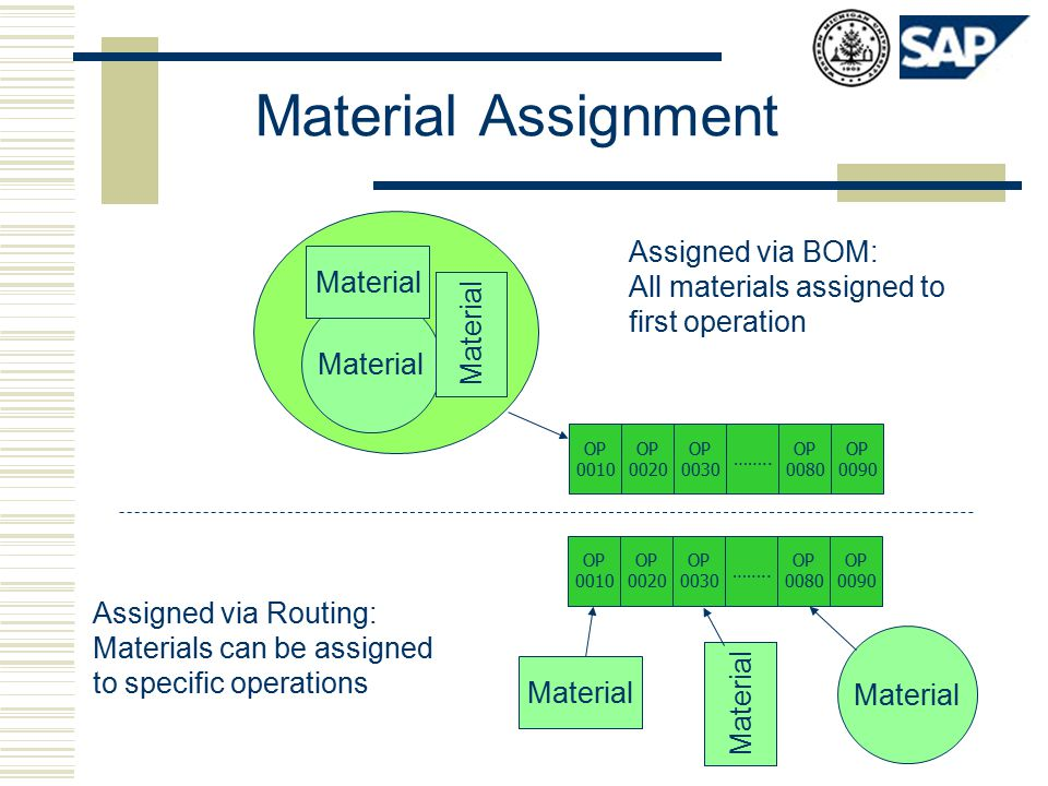 production of materials assignment questions Itu department of mechanical engineering manufacturing properties of engineering materials lecture notes profdrahmet aran 2007.