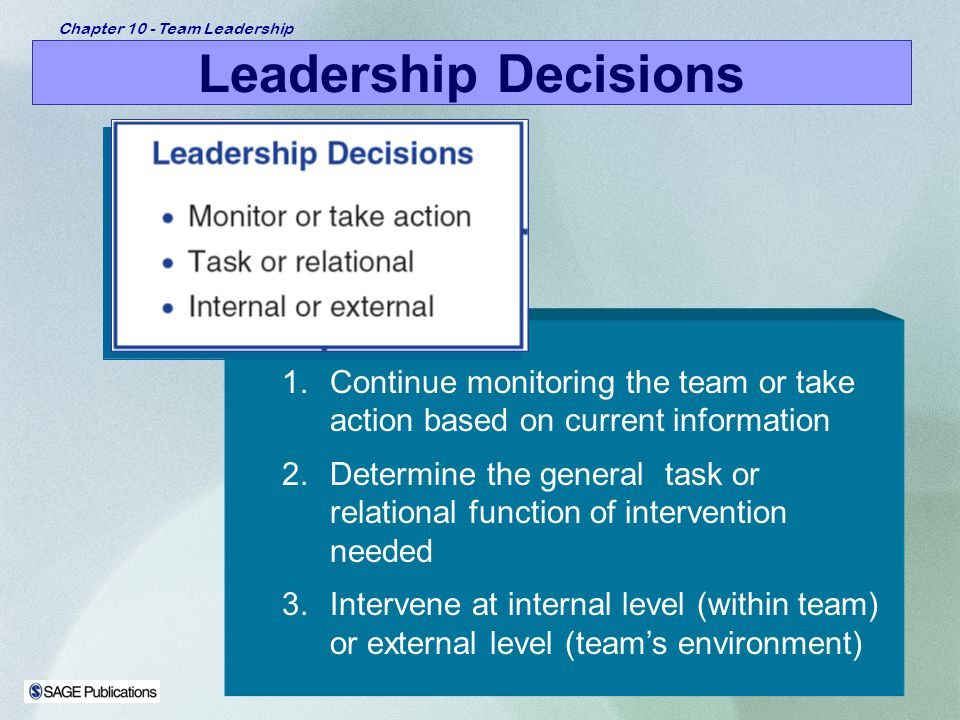 Leadership Decisions Continue monitoring the team or take action based on current information.