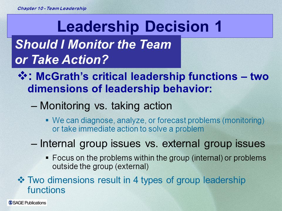 Leadership Decision 1 Should I Monitor the Team or Take Action