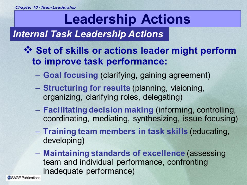 Leadership Actions Internal Task Leadership Actions. Set of skills or actions leader might perform to improve task performance: