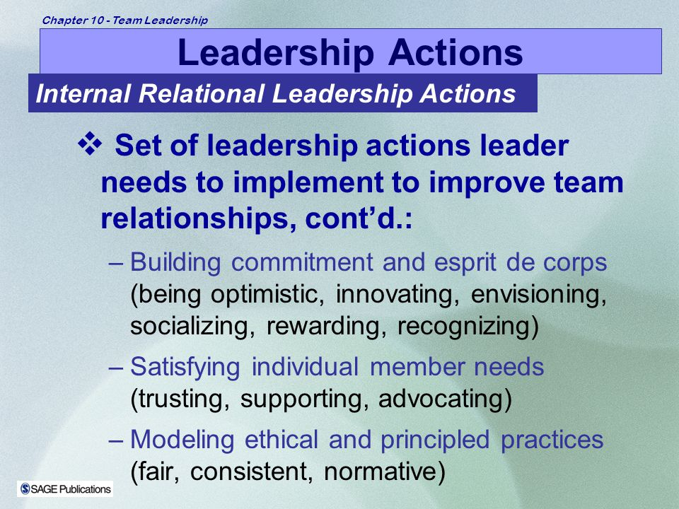Leadership Actions Internal Relational Leadership Actions.
