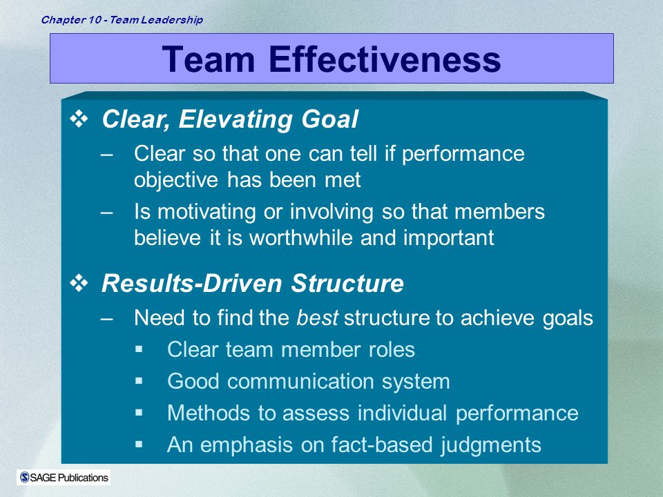 Team Effectiveness Clear, Elevating Goal Results-Driven Structure