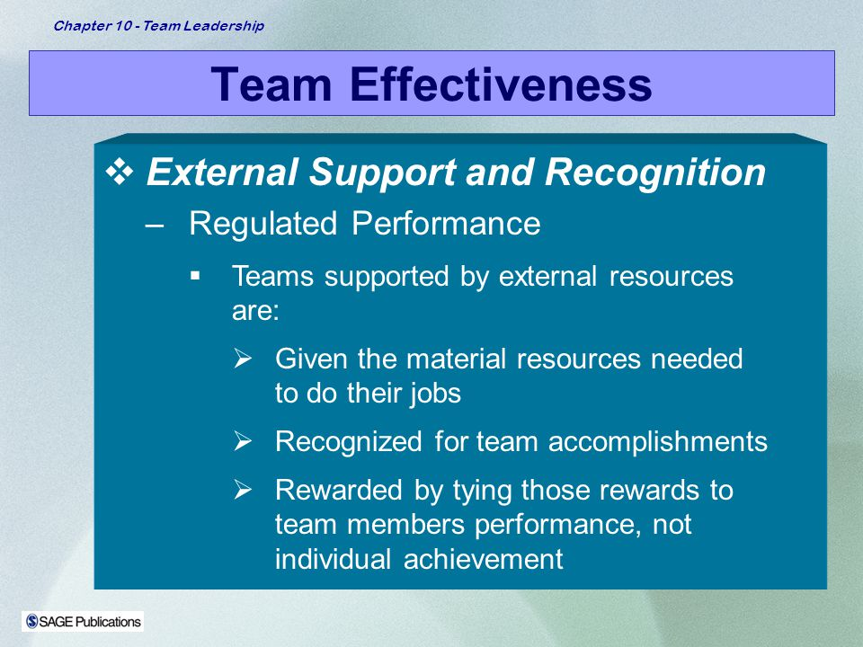 Team Effectiveness External Support and Recognition