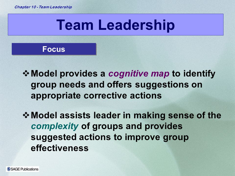 Team Leadership Focus. Model provides a cognitive map to identify group needs and offers suggestions on appropriate corrective actions.