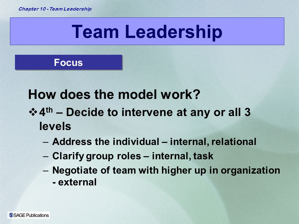 Team Leadership How does the model work