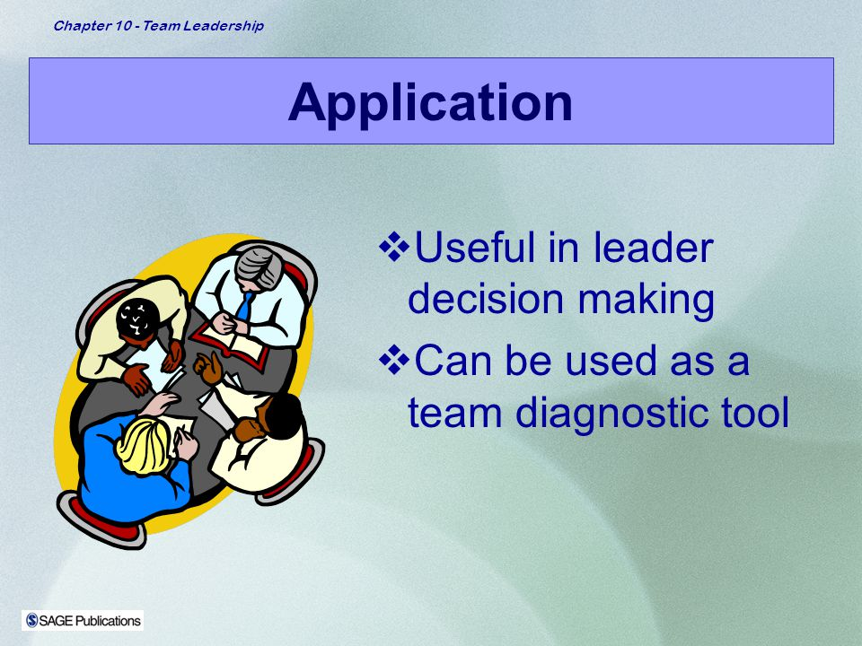 Application Useful in leader decision making