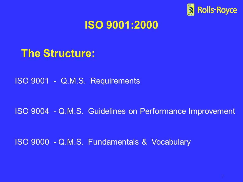 ISO 9001:2000 The Structure: ISO 9001 - Q.M.S. Requirements