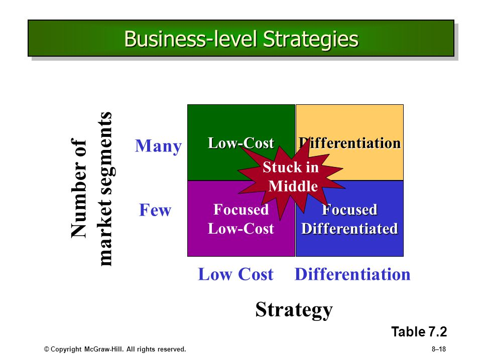 business level strategy bmw The corporate level is the highest level of business strategy, and it is the broadest you should craft your corporate-level strategy with your main purpose in mind this is the place to set lofty .