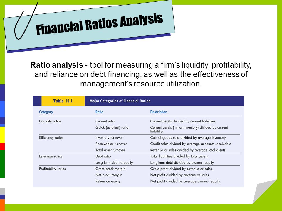 financial analysis of reliance group of In 2008 the vodafone group increased the share in arcos for £366 million and after that owns the 100% arcos group vodafone also acquired ghana telecommunication for £486 million in the last quarter of 2008 the vodafone group increased the stake in polkomtel in poland from 48% to 244% for £171 million.