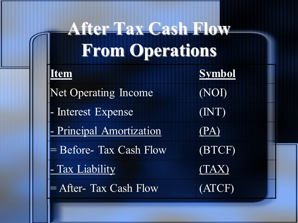 After Tax Cash Flow From Operations