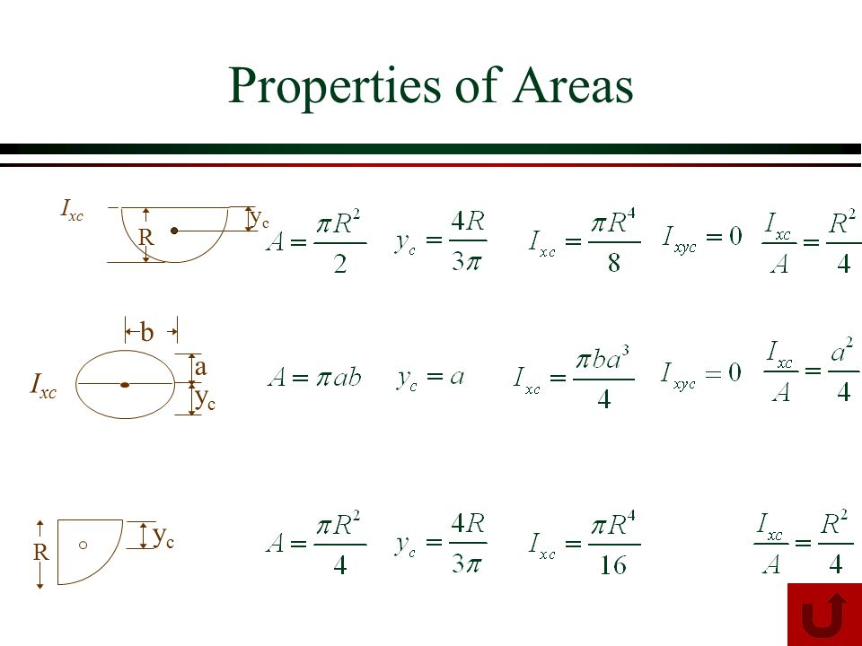 Properties of Areas yc R Ixc a yc b Ixc R yc