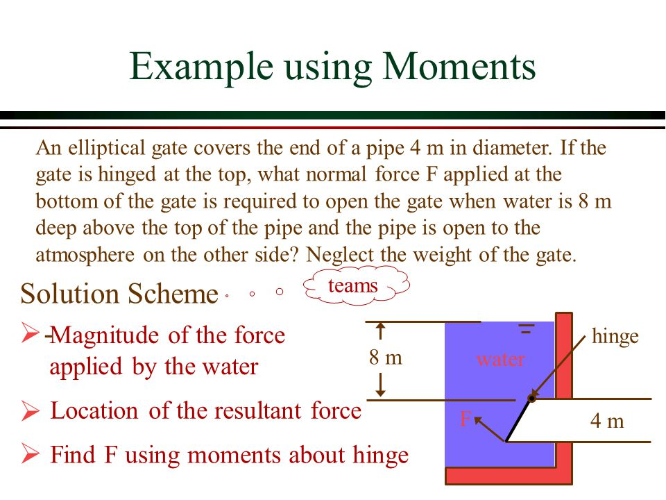 Example using Moments Solution Scheme -