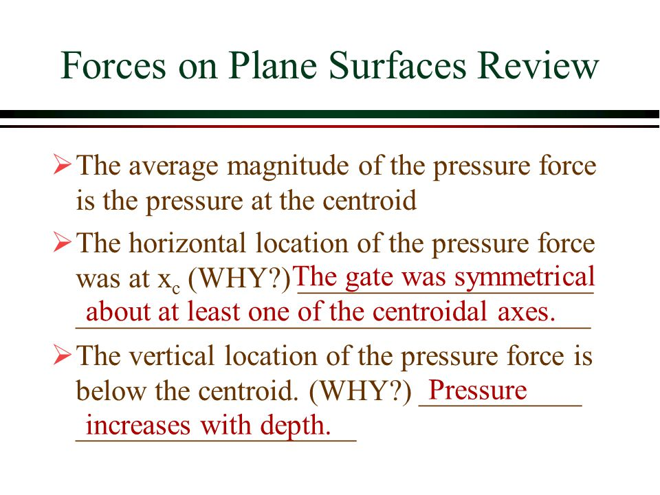 Forces on Plane Surfaces Review