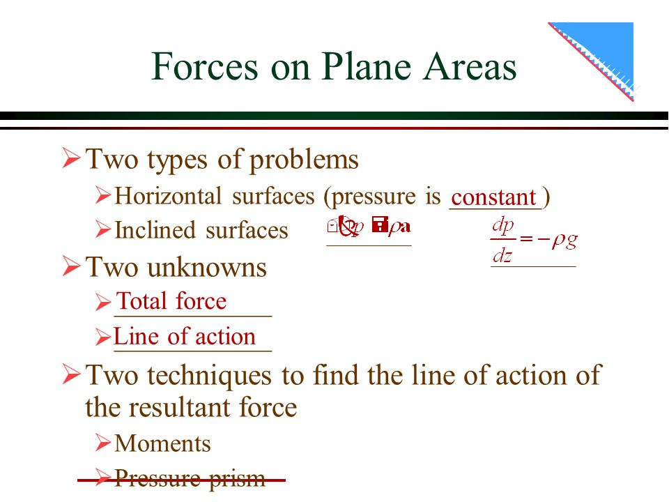 Forces on Plane Areas Two types of problems Two unknowns