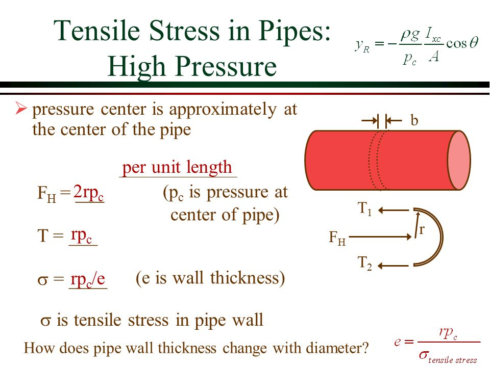 Tensile Stress in Pipes: High Pressure