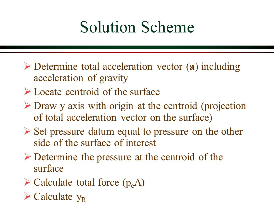 Solution Scheme Determine total acceleration vector (a) including acceleration of gravity. Locate centroid of the surface.