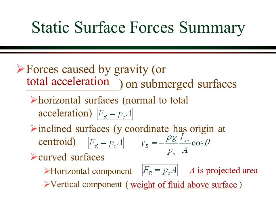 Static Surface Forces Summary