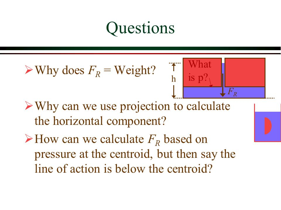 Questions Why does FR = Weight