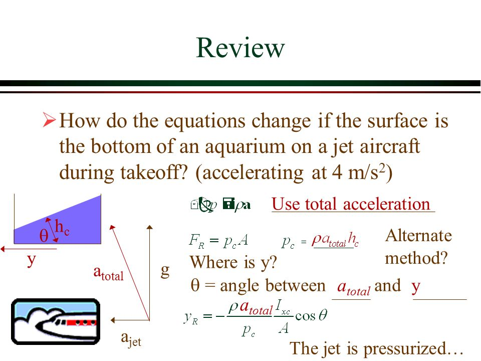 Review How do the equations change if the surface is the bottom of an aquarium on a jet aircraft during takeoff (accelerating at 4 m/s2)