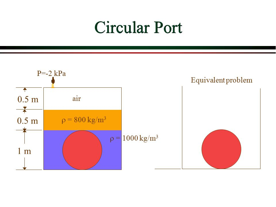 Circular Port 0.5 m 0.5 m 1 m P=-2 kPa Equivalent problem air
