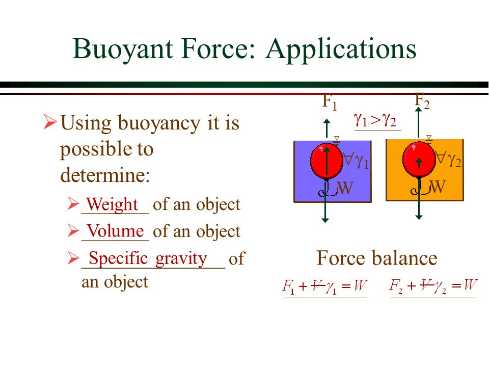 Buoyant Force: Applications