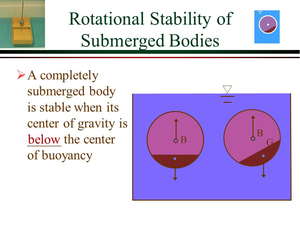 Rotational Stability of Submerged Bodies