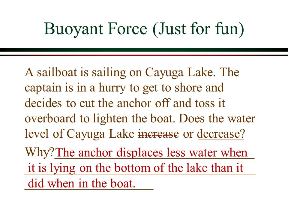 Buoyant Force (Just for fun)
