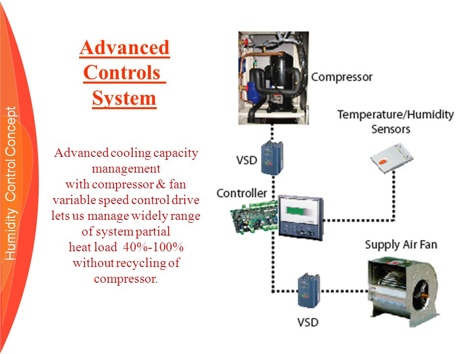 Humidity Control Equipment : Enercov systems by yf yap co humidity control