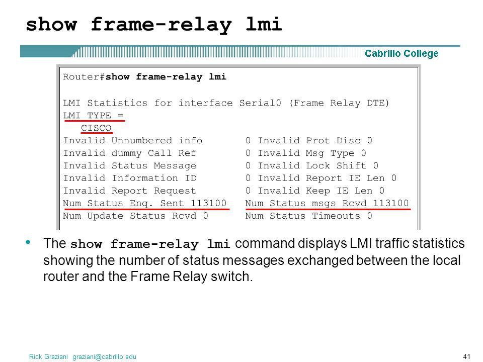 Ausgezeichnet Frame Relay Lmi Zeitgenössisch - Benutzerdefinierte ...