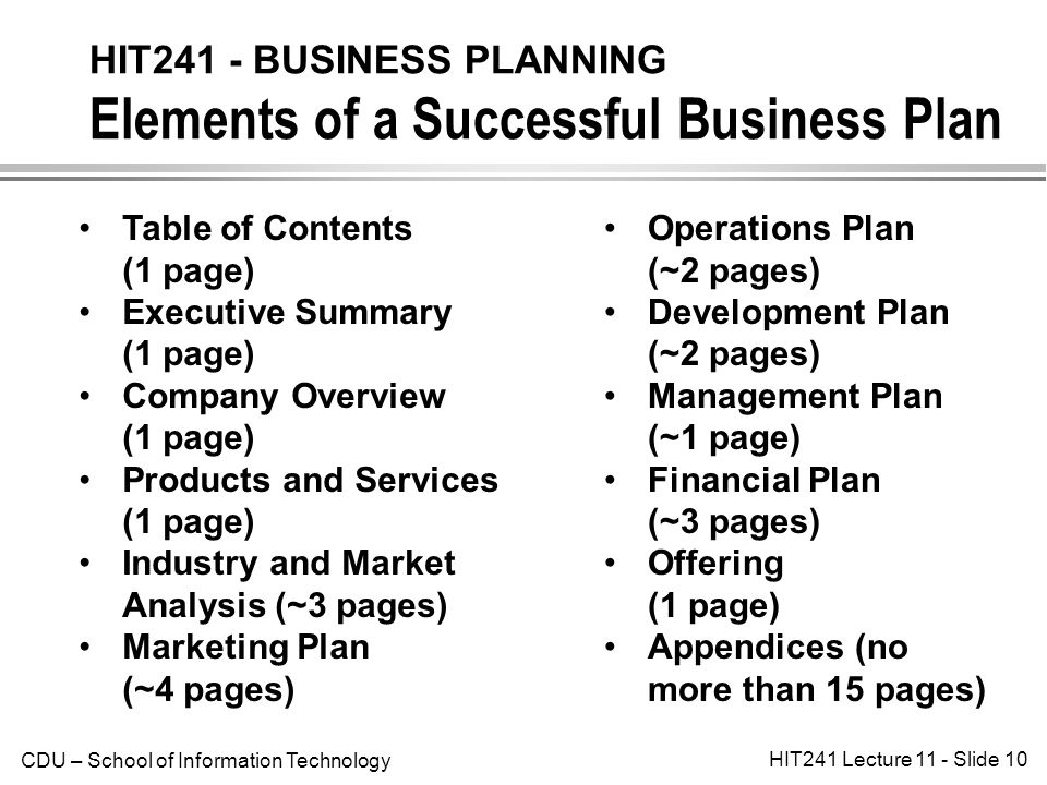 Hit  Business Planning Introduction  Ppt Video Online Download
