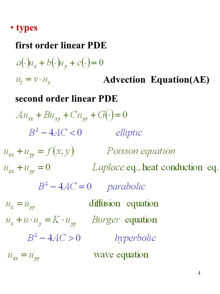 how to know if a pde is linear