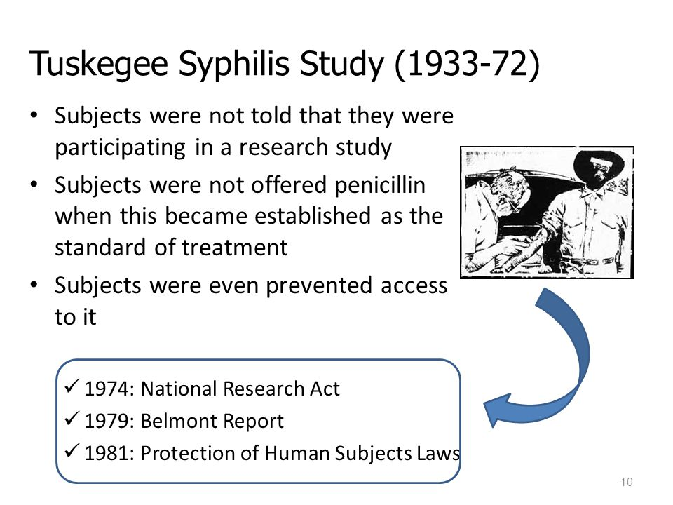 Tuskegee Syphilis Study (1933-72)