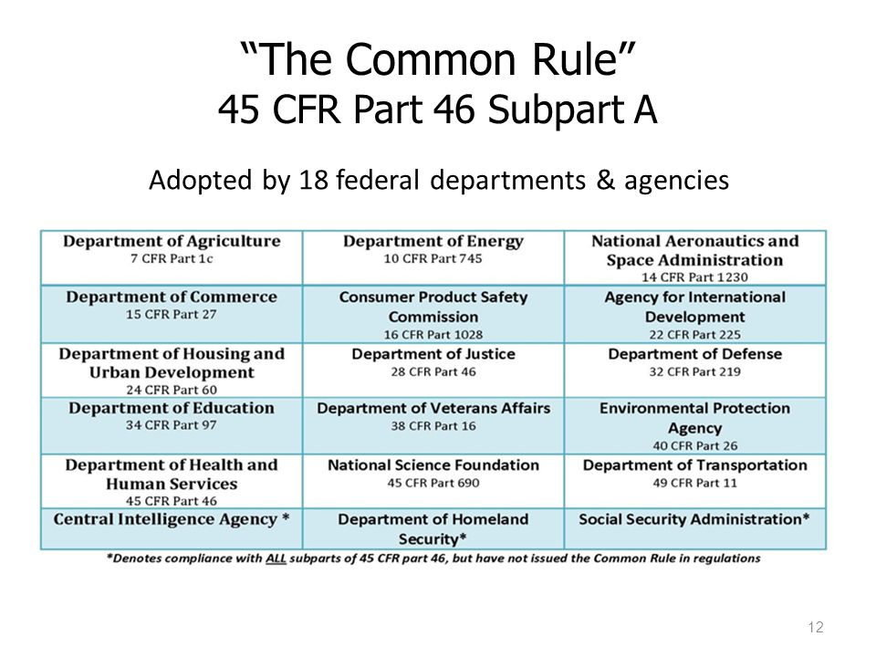 The Common Rule 45 CFR Part 46 Subpart A