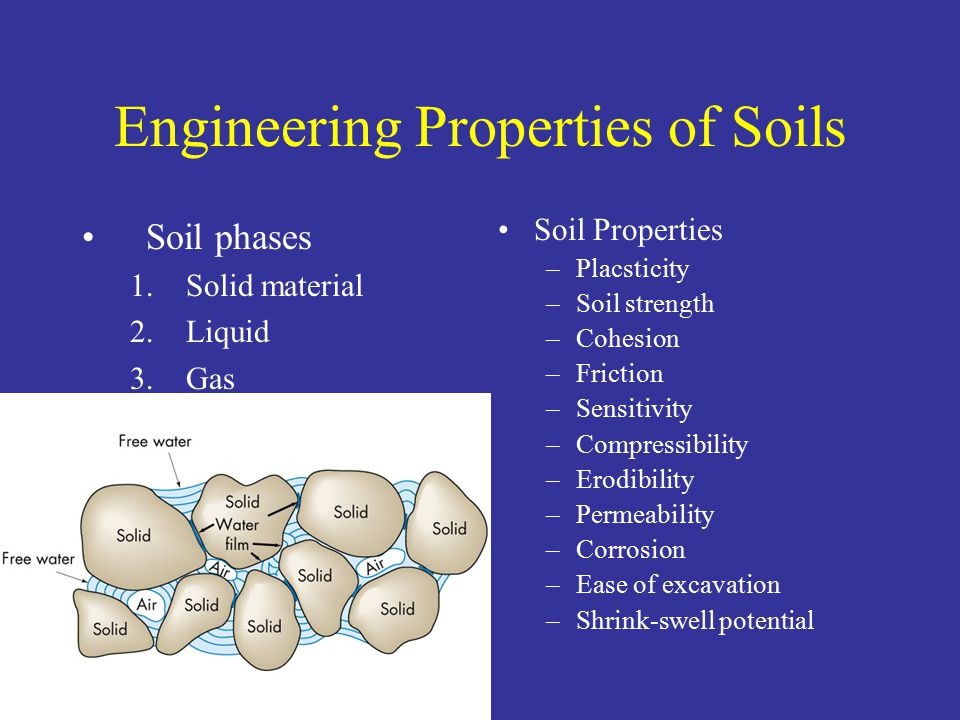 Soils and the environment ppt video online download for Characteristics of soil