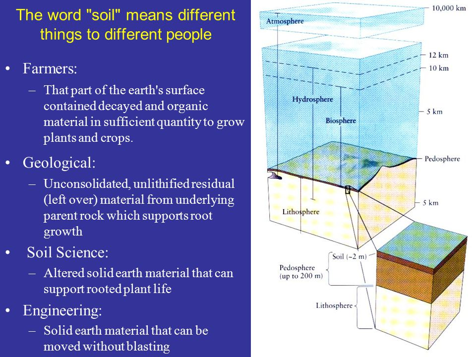 Soils and the environment ppt video online download for Words for soil
