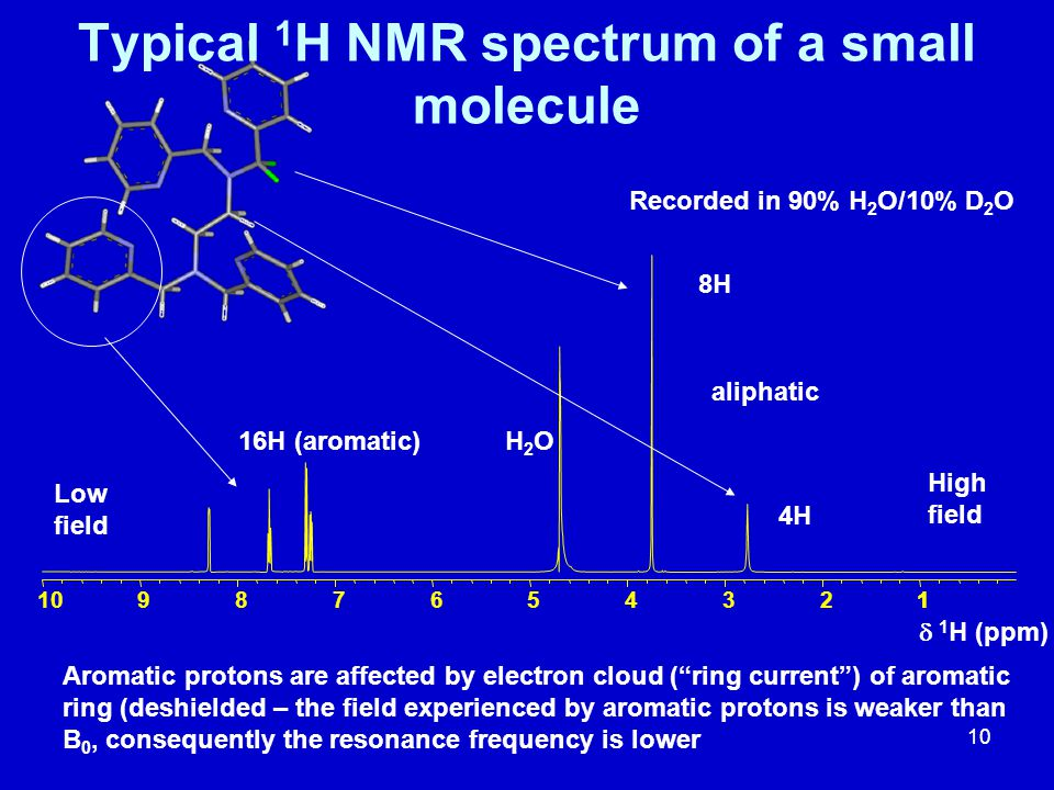 Bio Applications Of High Field Nmr Ppt Video Online