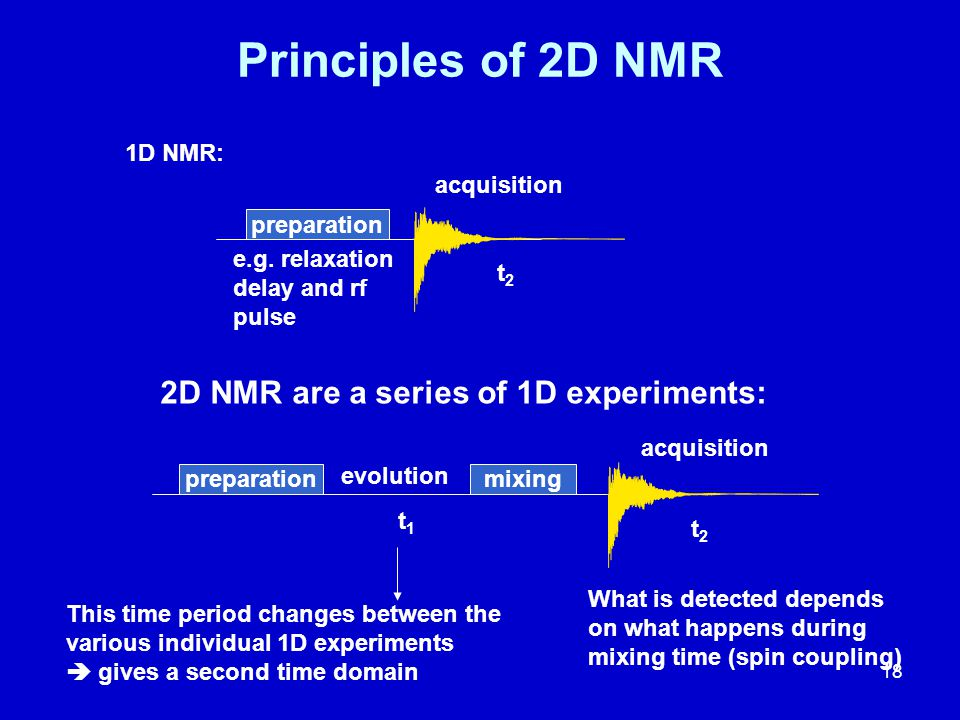 the basics of nmr This is a tutorial that will cover the basic aspects of mri  nuclear magnetic resonance was originally use to  introduction to mri.
