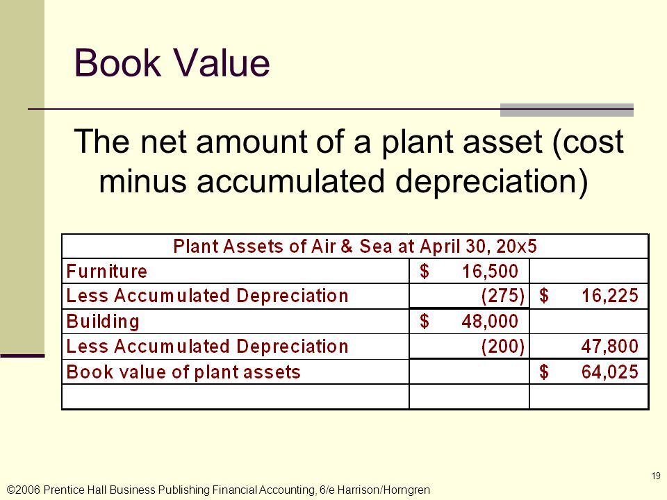 19 Book Value The Net Amount Of A Plant Asset (cost Minus Accumulated  Depreciation)