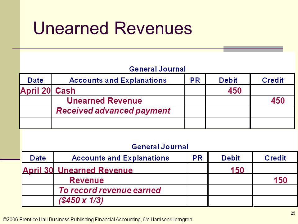 Hemet ca payday loans image 4