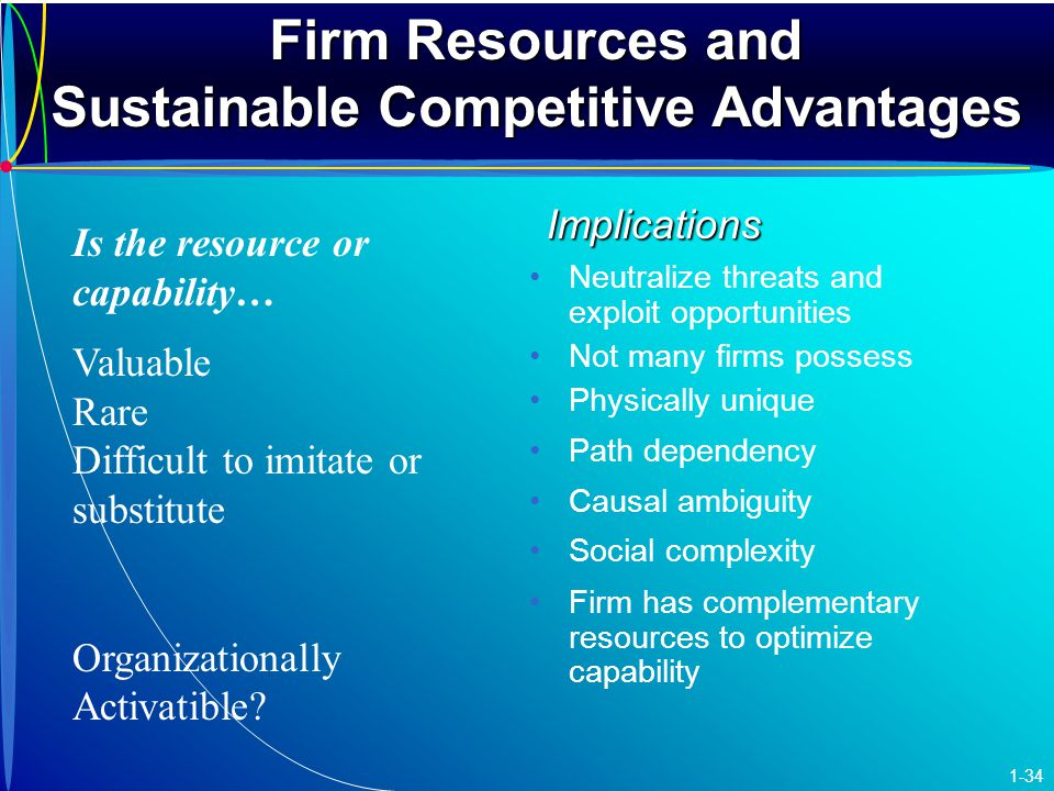 firm resources and sustained competitive advantage Organization achieve a sustainable competitive advantage • explain how the   firm resources and sustained competitive advantage, journal of management.
