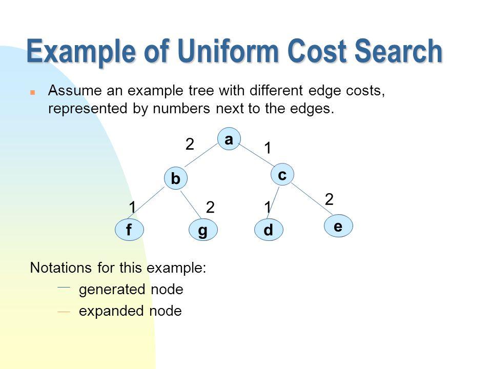 Uniform Cost 77